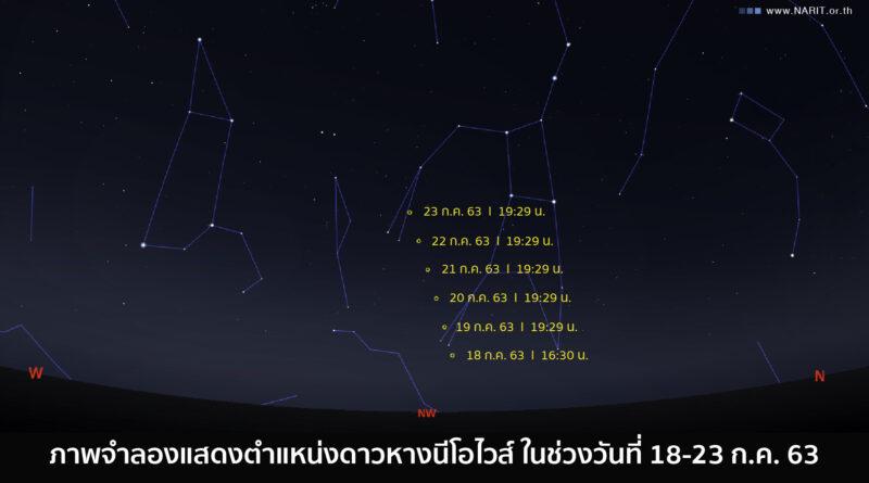 18-23 กรกฎาคม คนไทยมีลุ้นชมดาวหางนีโอไวส์ด้วยตาเปล่า ครั้งเดียวในรอบกว่า 6000 ปี